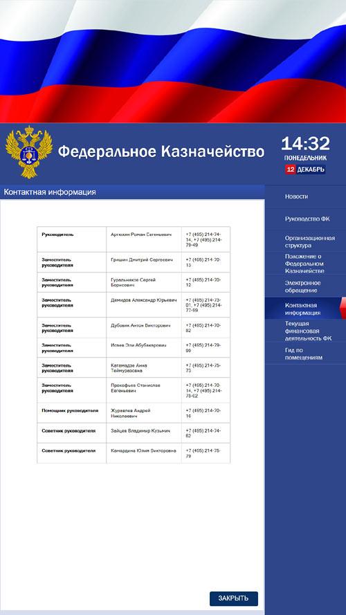 Страница контактов филиала Федерального казначейства