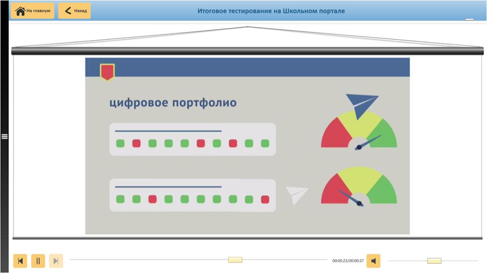 «ТачИнформ: Электронная школа» - экран тестирования